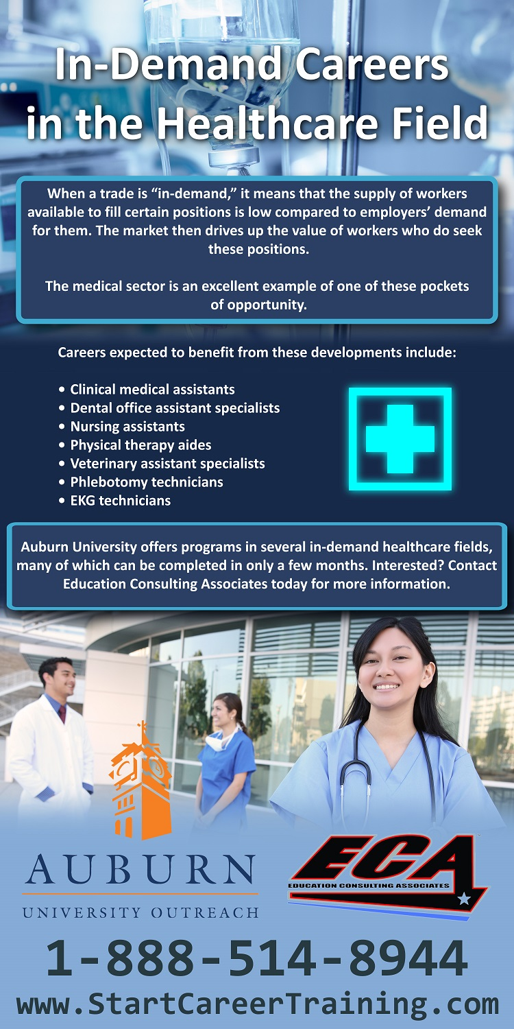 what health care careers are in demand